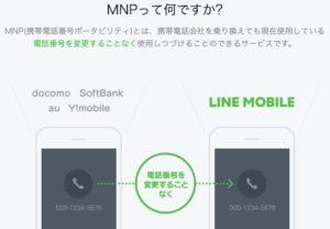 MNPの方法・使い方・設定方法_LINEモバイル