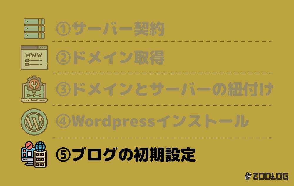 ⑤ブログの初期設定