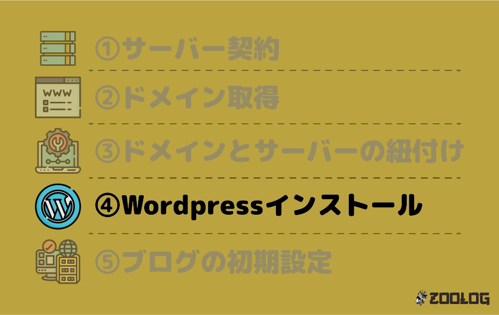 ④WordPressインストール